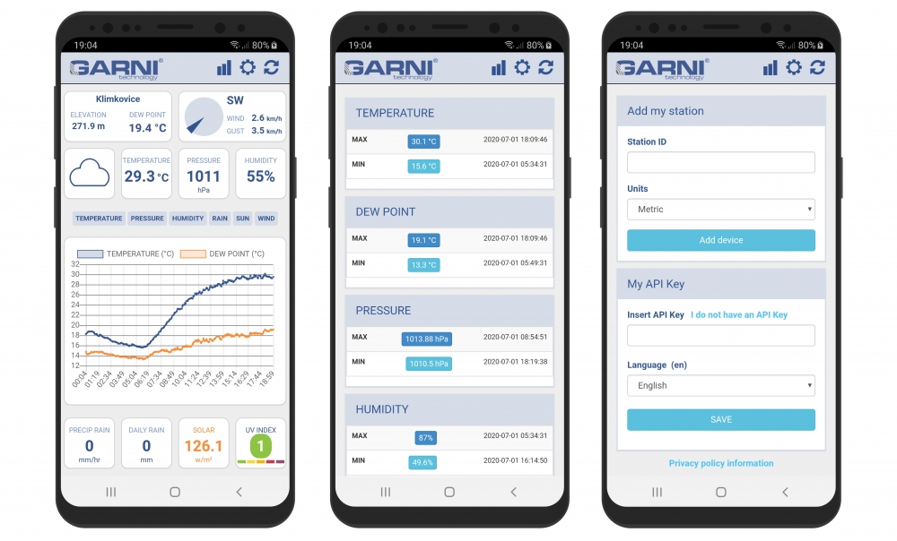 Aplikace GARNI technology